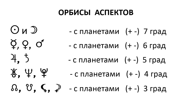 Орбисы Аспектов