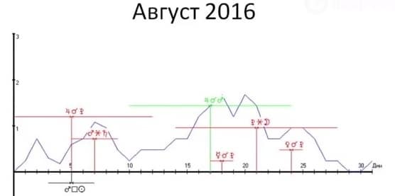 Что ждет Украину в 2016 году