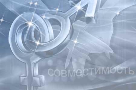 астрология совместимости